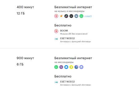 Тарифы Мегафон Ярославль и Ярославская область в 2021 году