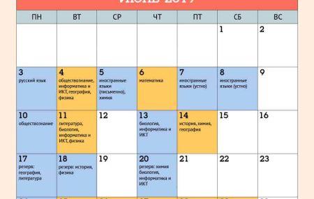 Расписание ОГЭ 2020 – официальные даты ФИПИ и Рособрнадзор