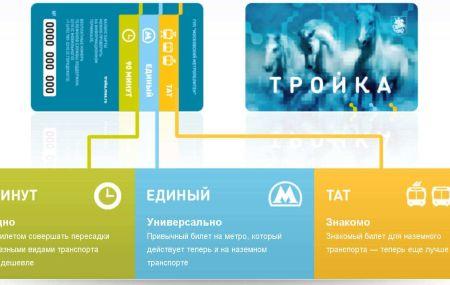 Карта Тройка: тарифы и стоимость в 2019 году – метро единый на 60 поездок