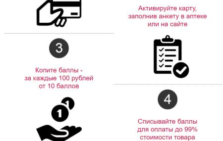 Aptechestvo.ru активировать карту Аптечество