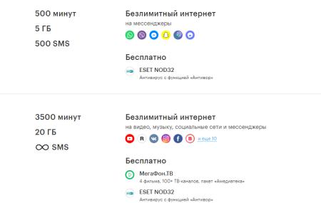 Тарифы Мегафон Ижевск и республика Удмуртия в 2021 году
