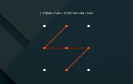 Как разблокировать телефон Huawei и Honor, если забыл пароль или графический ключ
