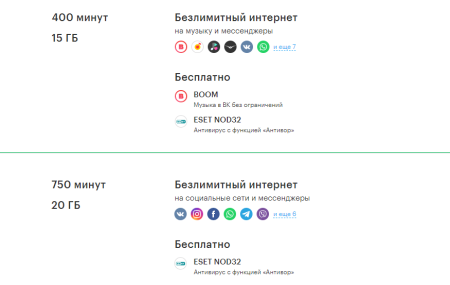Тарифы Мегафон Астрахань и Астраханская область в 2019 году