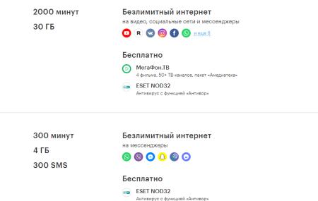 Тарифы Мегафон Челябинск и Челябинская область 2020 года