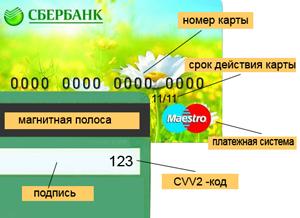 cvv2 cvc2 код на карте сбербанка