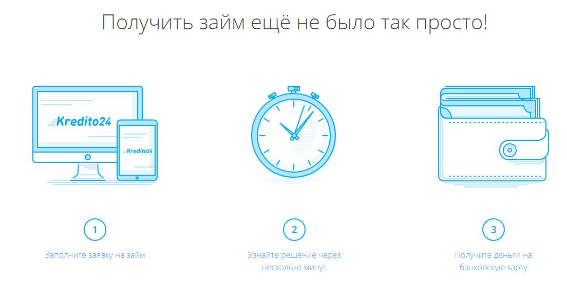кредито24 ру личный кабинет