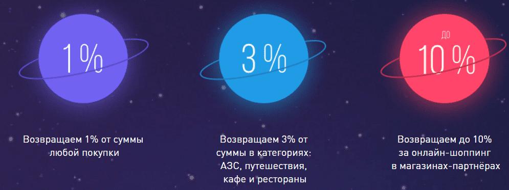 хоум кредит космос отзывы
