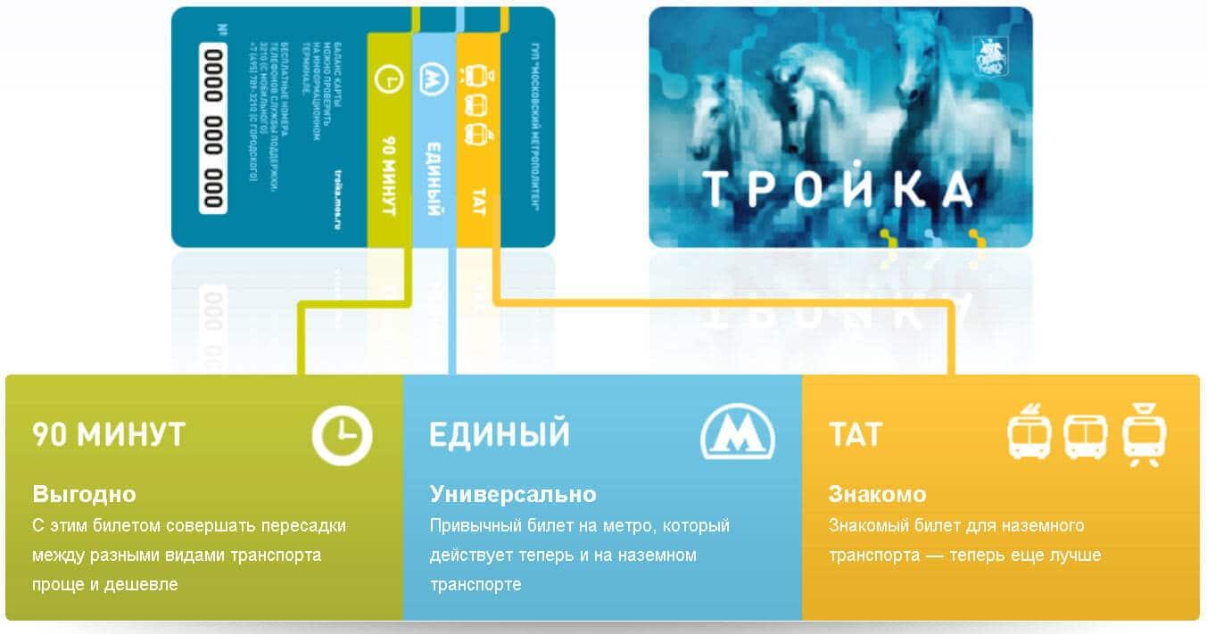карта тройка тарифы стоимость метро единый на 60 поездок