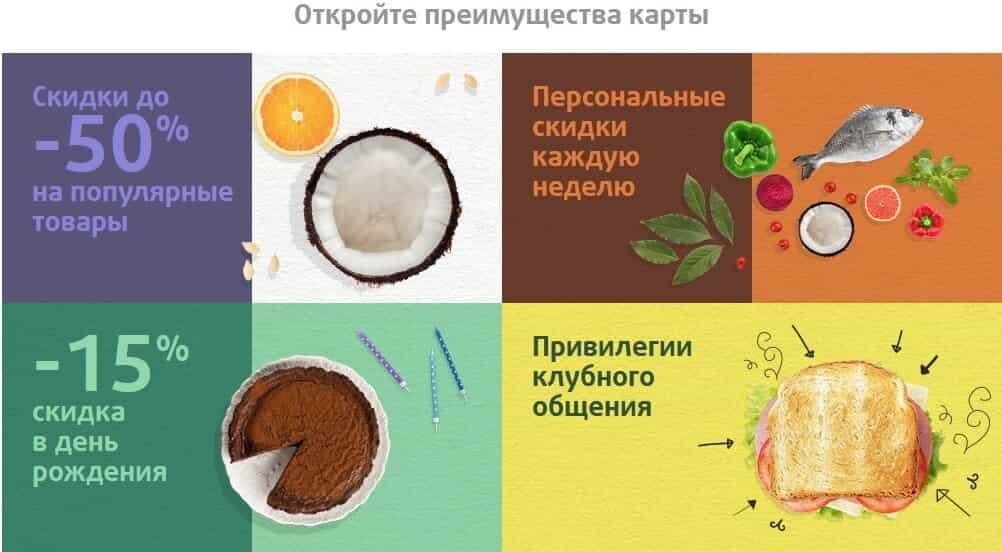 victoria group ru активировать карту москва