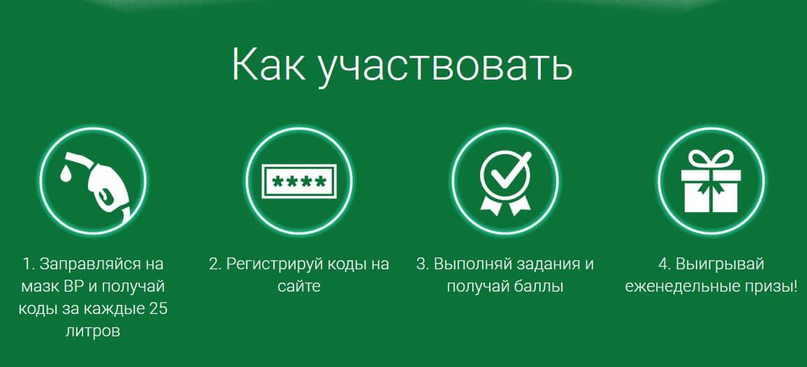 bpsport europaplus ru зарегистрировать коды