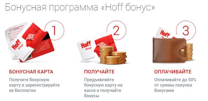 hoff ru bonus активировать карту заполнить анкету на сайте