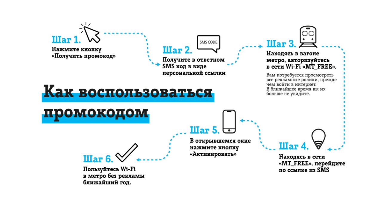 Новый тариф «везде онлайн» теле2