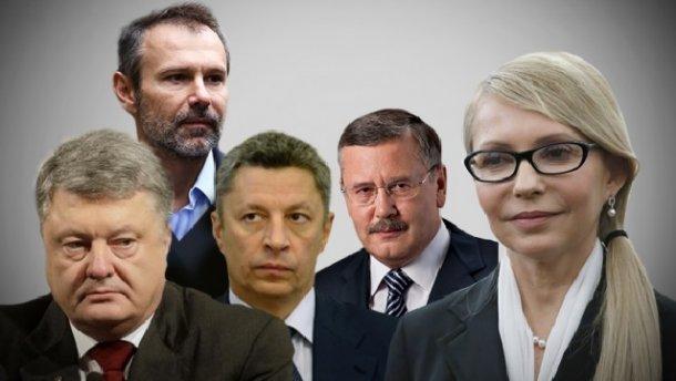 выборы президента украины 2020 кандидаты