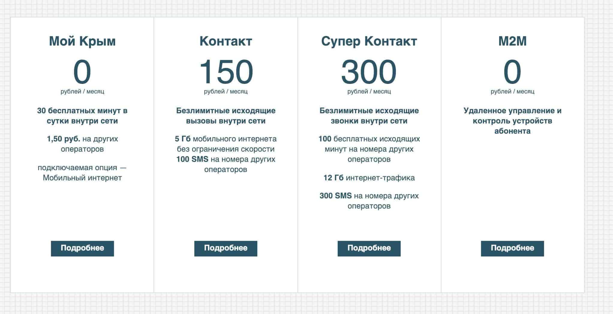 тарифы сотовых операторов сравнение