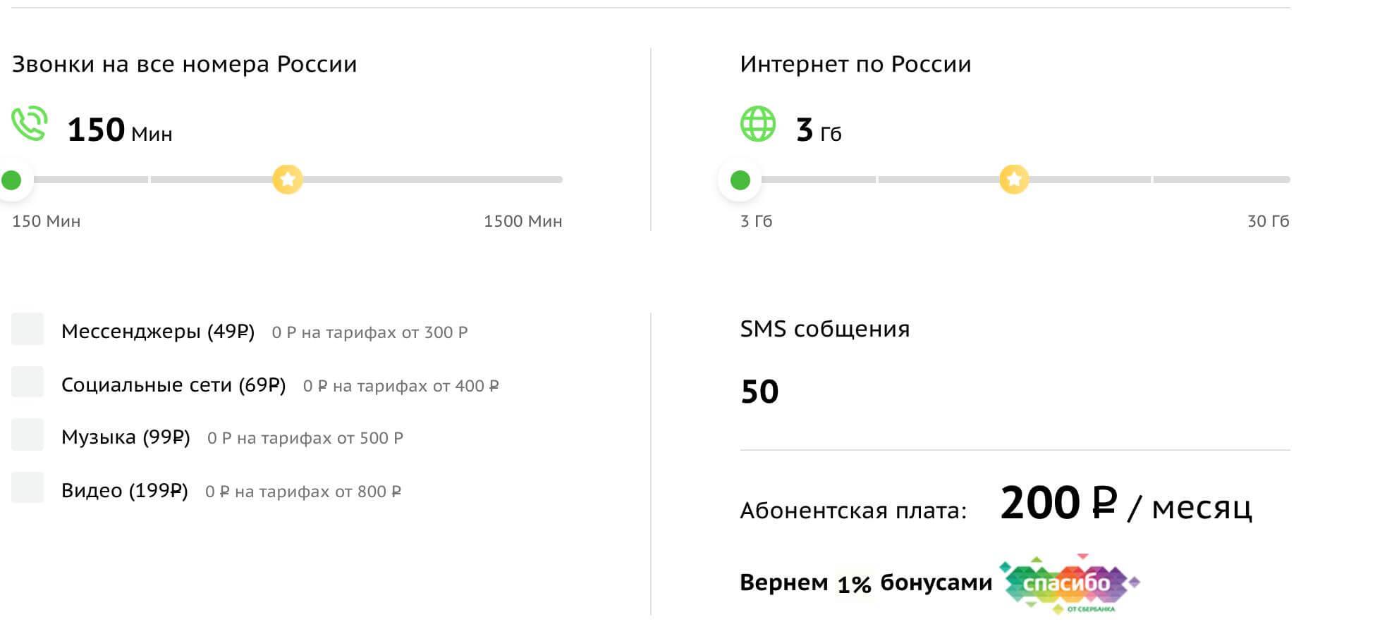 рейтинг сотовых операторов россии
